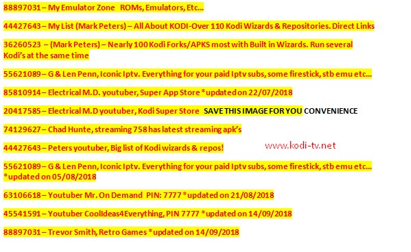 List of FileLinked Codes for FIRESTICK/Android | Kodi-Tv